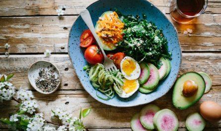 Takhle nějak má vypadat zdravé stravování na talíři.